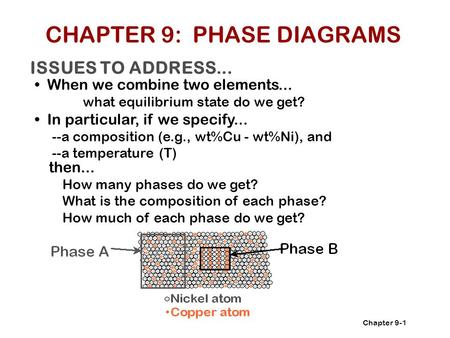 CHAPTER 9: PHASE DIAGRAMS