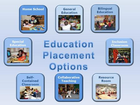 General Education Special Education Inclusion Classroom Self- Contained Classroom Bilingual Education Resource Room Collaborative Teaching Home School.