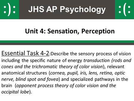 JHS AP Psychology Unit 4: Sensation, Perception Essential Task 4-2 :Describe the sensory process of vision including the specific nature of energy transduction.
