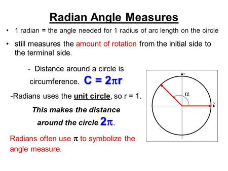 Radian Angle Measures 1 radian = the angle needed for 1 radius of arc length on the circle still measures the amount of rotation from the initial side.