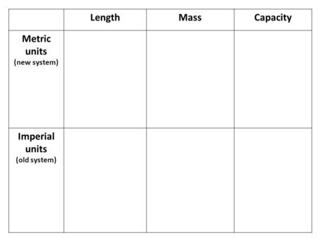 LengthMassCapacity Metric units (new system) Imperial units (old system)