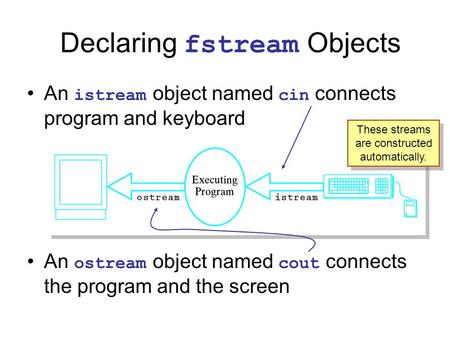 Declaring fstream Objects An istream object named cin connects program and keyboard An ostream object named cout connects the program and the screen These.
