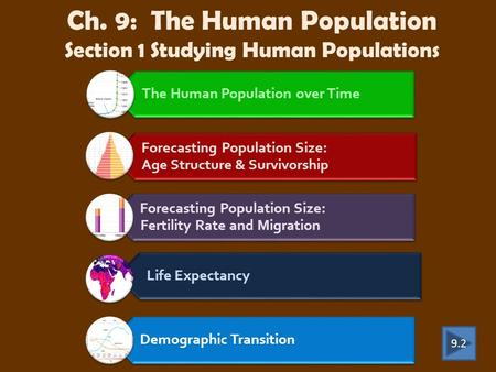 Ch. 9: The Human Population