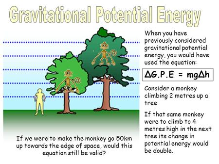 ∆G.P.E = mg∆h When you have previously considered gravitational potential energy, you would have used the equation: Consider a monkey climbing 2 metres.