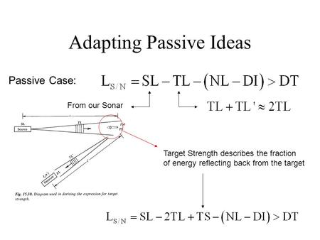 Adapting Passive Ideas Passive Case: From our Sonar Target Strength describes the fraction of energy reflecting back from the target.