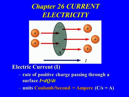 Chapter 26 CURRENT ELECTRICITY Electric Current (I) –rate of positive charge passing through a surface I=dQ/dt –units Coulomb/Second = Ampere (C/s = A)