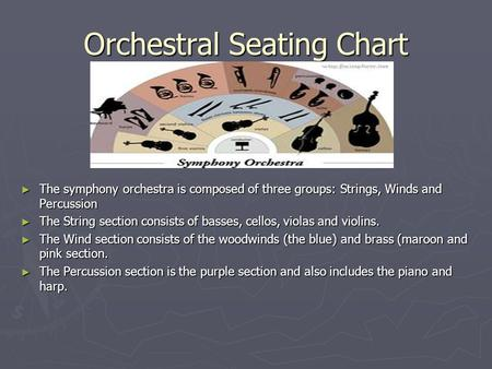 Orchestral Seating Chart ► The symphony orchestra is composed of three groups: Strings, Winds and Percussion ► The String section consists of basses, cellos,
