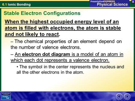 6.1 Ionic Bonding When the highest occupied energy level of an atom is filled with electrons, the atom is stable and not likely to react. – The chemical.