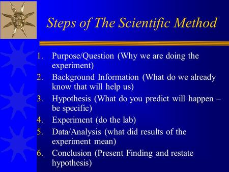 Steps of The Scientific Method 1.Purpose/Question (Why we are doing the experiment) 2.Background Information (What do we already know that will help us)
