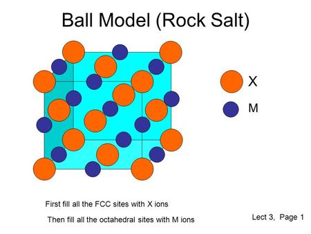Then fill all the octahedral sites with M ions
