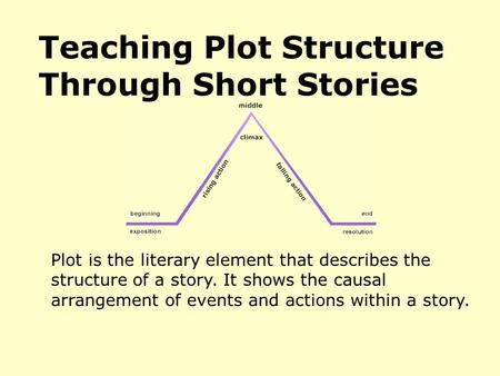 Plot is the literary element that describes the structure of a story. It shows the causal arrangement of events and actions within a story. Teaching Plot.
