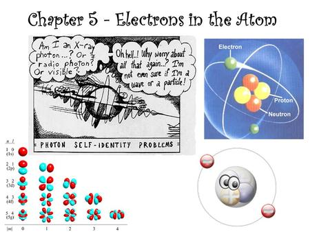 Chapter 5 - Electrons in the Atom What is an atom?