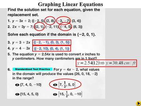 1 Math Pacing Graphing Linear Equations. Equations as Relations A linear equation can be written in the standard form of a linear equation: Ax + By =