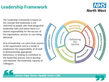 Better Care Better Health Better Life Leadership Framework The Leadership Framework is based on the concept that leadership is not restricted to people.