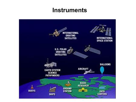 Instruments. In Situ In situ instruments measure what is occurring in their immediate proximity. E.g., a thermometer or a wind vane. Remote sensing uses.