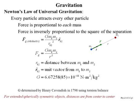 Phys211C12 p1 Gravitation Newton's Law of Universal Gravitation: Every particle attracts every other particle Force is proportional to each mass Force.