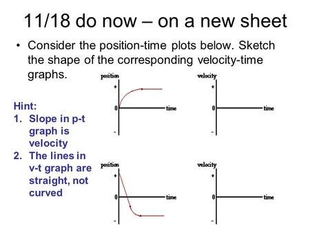 11/18 do now – on a new sheet Consider the position-time plots below. Sketch the shape of the corresponding velocity-time graphs. Hint: 1.Slope in p-t.