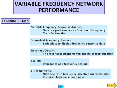 Variable-Frequency Response Analysis Network performance as function of frequency. Transfer function Sinusoidal Frequency Analysis Bode plots to display.
