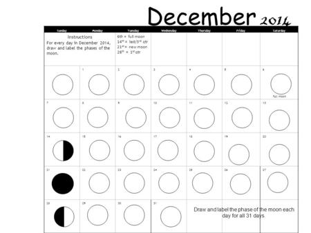 SundayMondayTuesdayWednesdayThursdayFridaySaturday Instructions For every day in December 2014, draw and label the phases of the moon. 6th = full moon.