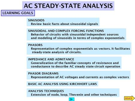 AC STEADY-STATE ANALYSIS LEARNING GOALS SINUSOIDS Review basic facts about sinusoidal signals SINUSOIDAL AND COMPLEX FORCING FUNCTIONS Behavior of circuits.