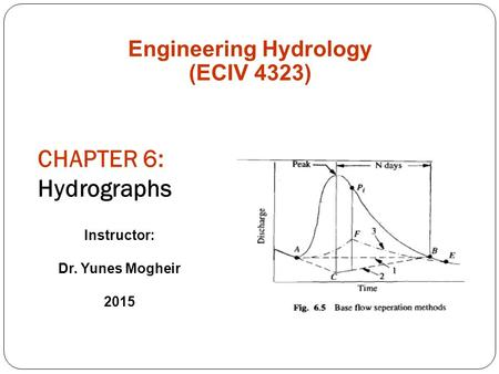 CHAPTER 6: Hydrographs Engineering Hydrology (ECIV 4323) -1 Instructor: Dr. Yunes Mogheir 2015.