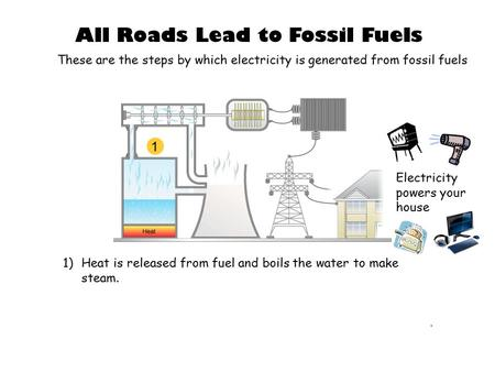 All Roads Lead to Fossil Fuels 1)Heat is released from fuel and boils the water to make steam. 2)The steam turns the turbine. 3)The turbine turns a generator.