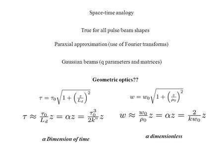 Space-time analogy True for all pulse/beam shapes