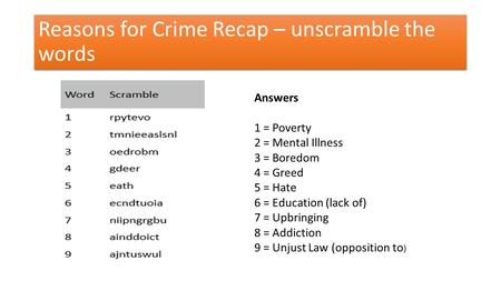 Reasons for Crime Recap – unscramble the words Answers 1 = Poverty 2 = Mental Illness 3 = Boredom 4 = Greed 5 = Hate 6 = Education (lack of) 7 = Upbringing.