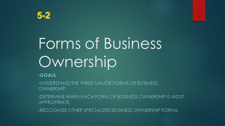 Forms of Business Ownership GOALS UNDERSTAND THE THREE MAJOR FORMS OF BUSINESS OWNERSHIP. DETERMINE WHEN EACH FORM OF BUSINESS OWNERSHIP IS MOST APPROPRIATE.
