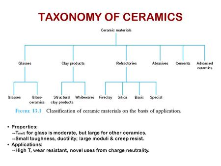 Properties: --T melt for glass is moderate, but large for other ceramics. --Small toughness, ductility; large moduli & creep resist. Applications: --High.