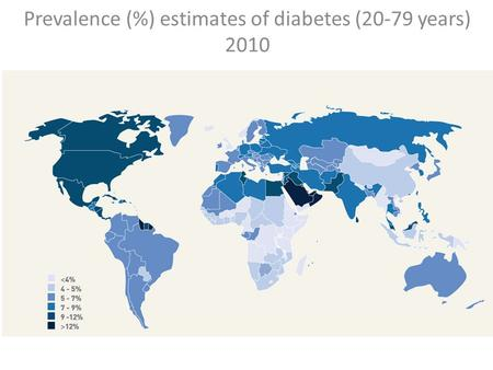 Prevalence (%) estimates of diabetes (20-79 years) 2010.