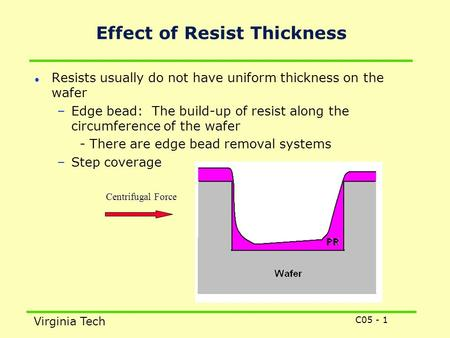 C05 - 1 Virginia Tech Effect of Resist Thickness Resists usually do not have uniform thickness on the wafer –Edge bead: The build-up of resist along the.