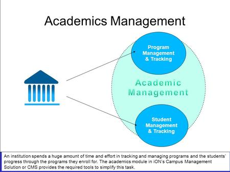 Academics Management Program Management & Tracking Student Management & Tracking An institution spends a huge amount of time and effort in tracking and.