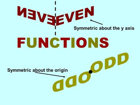 FUNCTIONSFUNCTIONS Symmetric about the y axis Symmetric about the origin.