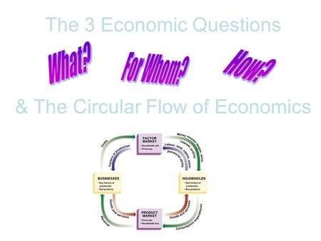 & The Circular Flow of Economics The 3 Economic Questions.
