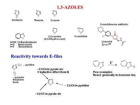 1,3-AZOLES Reactivity towards E-files. Reaction with electrophiles on N - Protonation Taut.: