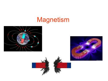Magnetism. Property of Magnets We say that unlike poles attract, and like poles repel.