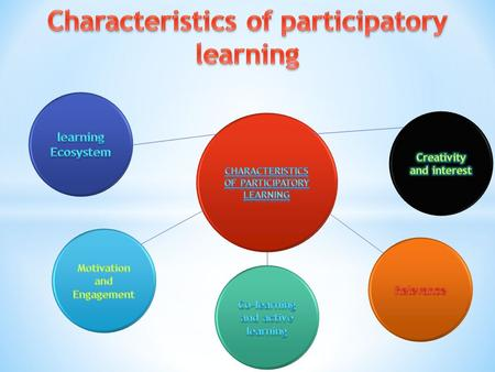 Key Characteristics of Participatory Learning 1. Well Defined Objectives: Participatory learning requires setting, clarifying objectives with the students,
