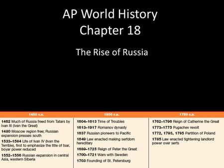 AP World History Chapter 18 The Rise of Russia. 14th Century Ivan III (the Great) Duchy of Moscow takes lead in expelling Mongols Orthodox Christianity.