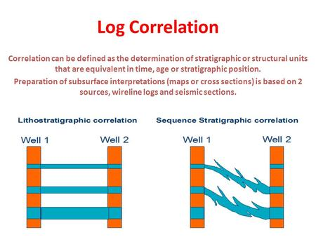 Log Correlation Correlation can be defined as the determination of stratigraphic or structural units that are equivalent in time, age or stratigraphic.