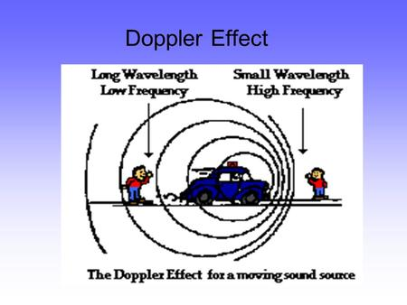 Doppler Effect. Doppler Shift (p272)If there is relative motion between the source of a wave and the receiver of the wave the frequency received will.