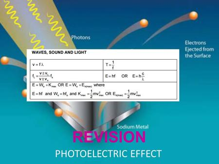REVISION PHOTOELECTRIC EFFECT. the process whereby electrons are ejected from a metal surface when light of suitable frequency is incident on that surface..