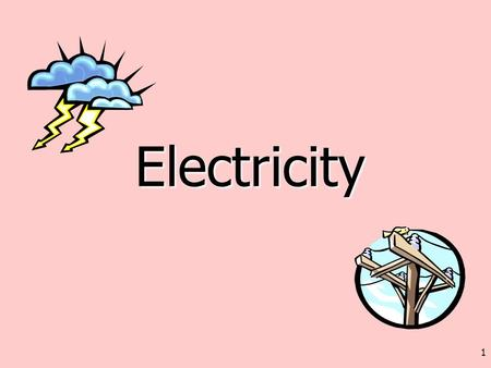 1 Electricity. 2 Electrons + + Negative Charge ELECTRICITY comes from the electrons in an atom.
