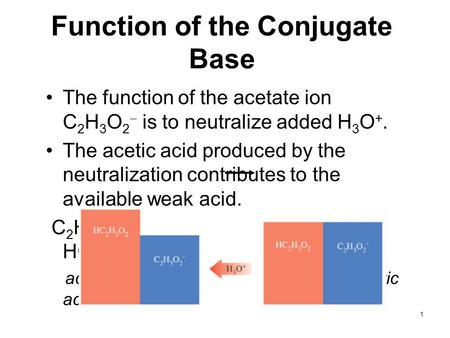1 Function of the Conjugate Base The function of the acetate ion C 2 H 3 O 2  is to neutralize added H 3 O +. The acetic acid produced by the neutralization.