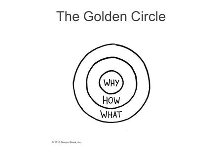 The Golden Circle. What Every organization on the planet knows WHAT they do. These are products they sell or the services they offer.