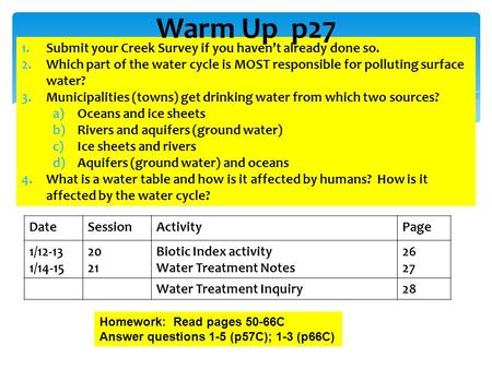 1.Submit your Creek Survey if you haven't already done so. 2.Which part of the water cycle is MOST responsible for polluting surface water? 3.Municipalities.