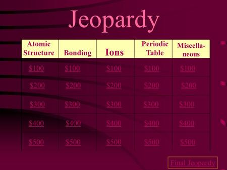Jeopardy Bonding Atomic Structure Ions Periodic Table Miscella- neous $100 $200 $300 $400 $500 $100 $200 $300 $400 $500 Final Jeopardy.