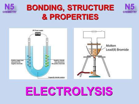 ELECTROLYSIS BONDING, STRUCTURE & PROPERTIES. After completing this topic you should be able to : BONDING, STRUCTURE & PROPERTIES ELECTROLYSIS Explain.