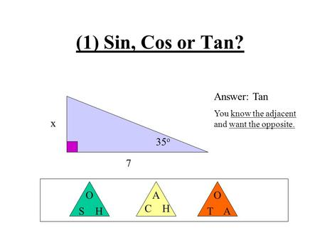 (1) Sin, Cos or Tan? x 7 35 o S H O C H A T A O Answer: Tan You know the adjacent and want the opposite.