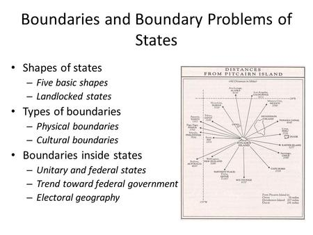 Boundaries and Boundary Problems of States Shapes of states – Five basic shapes – Landlocked states Types of boundaries – Physical boundaries – Cultural.